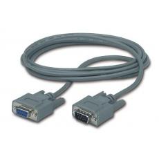 APC kabel komunikační Novell Unixvare, Unix, Linux